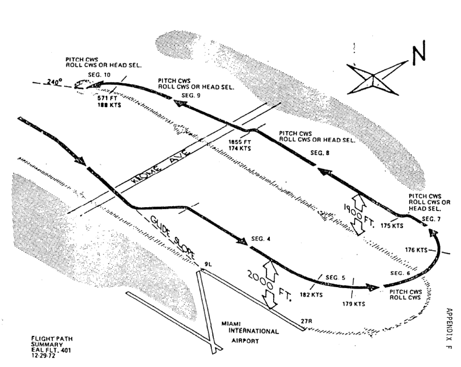 Graphic from NTSB report into the crash of L-1011 N-310EA